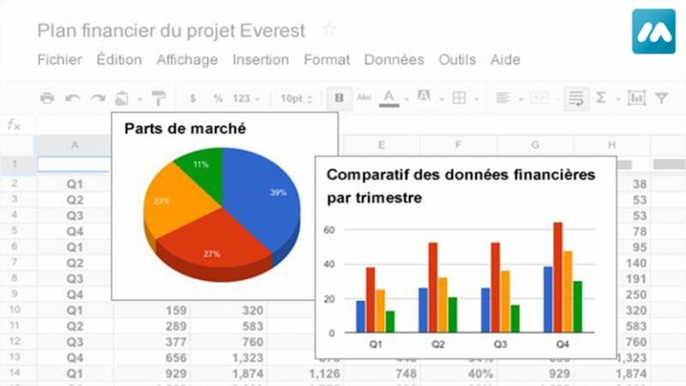 Formation – Google Drive