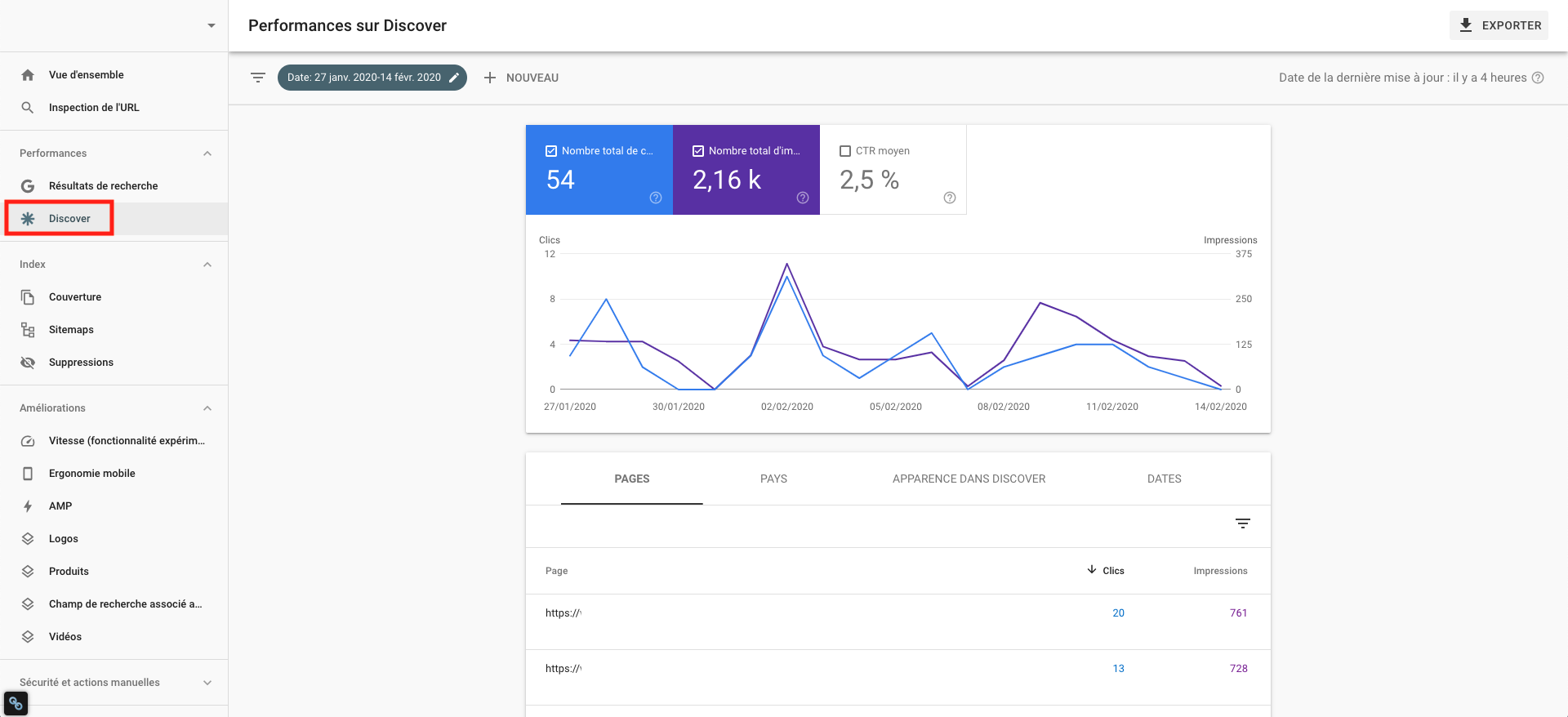 google discover rapport de performance sur google search console